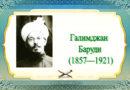 Конференция, приуроченная к 160-летию Галимджана Баруди, пройдет в Казани